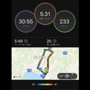 "9月3日(金)【5.31km(5'49"")】MAP"