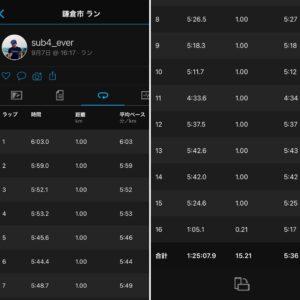 """9月7日(火)【15.21km(5'36"""")】"""