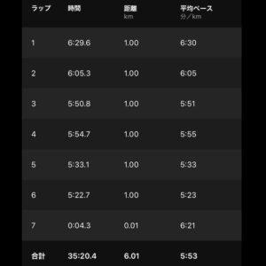 """8月31日(火)【6.01km(5'53"""")】"""