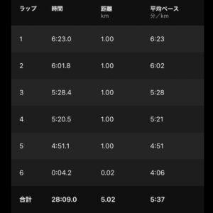"""9月2日(木)【5.02km(5'37"""")】"""
