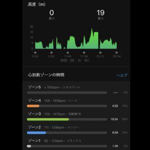 """8月30日(月)【5.01km(5'52"""")】心拍数ゾーン"""