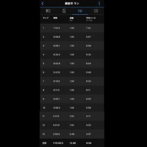 """9月18日(土)【12.48km(6'04"""")】"""