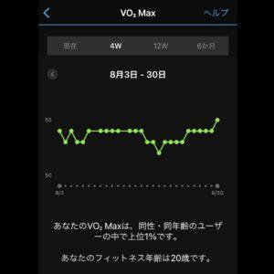 """8月30日(月)【5.01km(5'52"""")】VO2Maxは55にUP"""