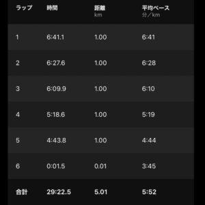 """8月30日(月)【5.01km(5'52"""")】"""