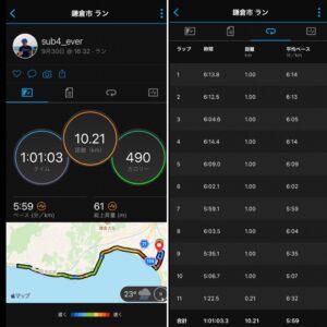 """9月30日(木)【10.21km(5'59"""")】"""