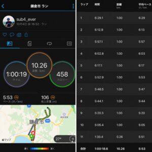 """10月4日(月)【10.26km(5'53"""")】"""