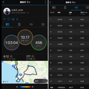 """10月7日(木)【10.17km(6'12"""")】"""